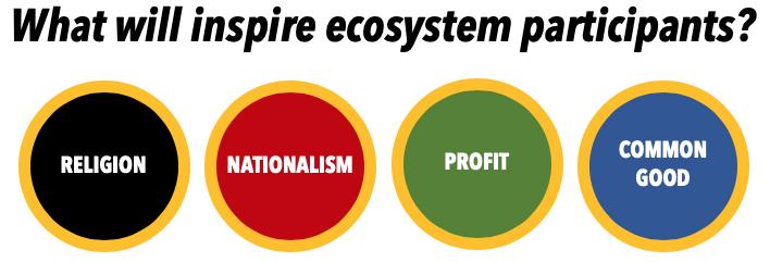 ecosysteminspire